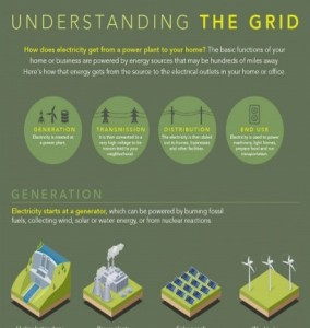 understanding the grid featured