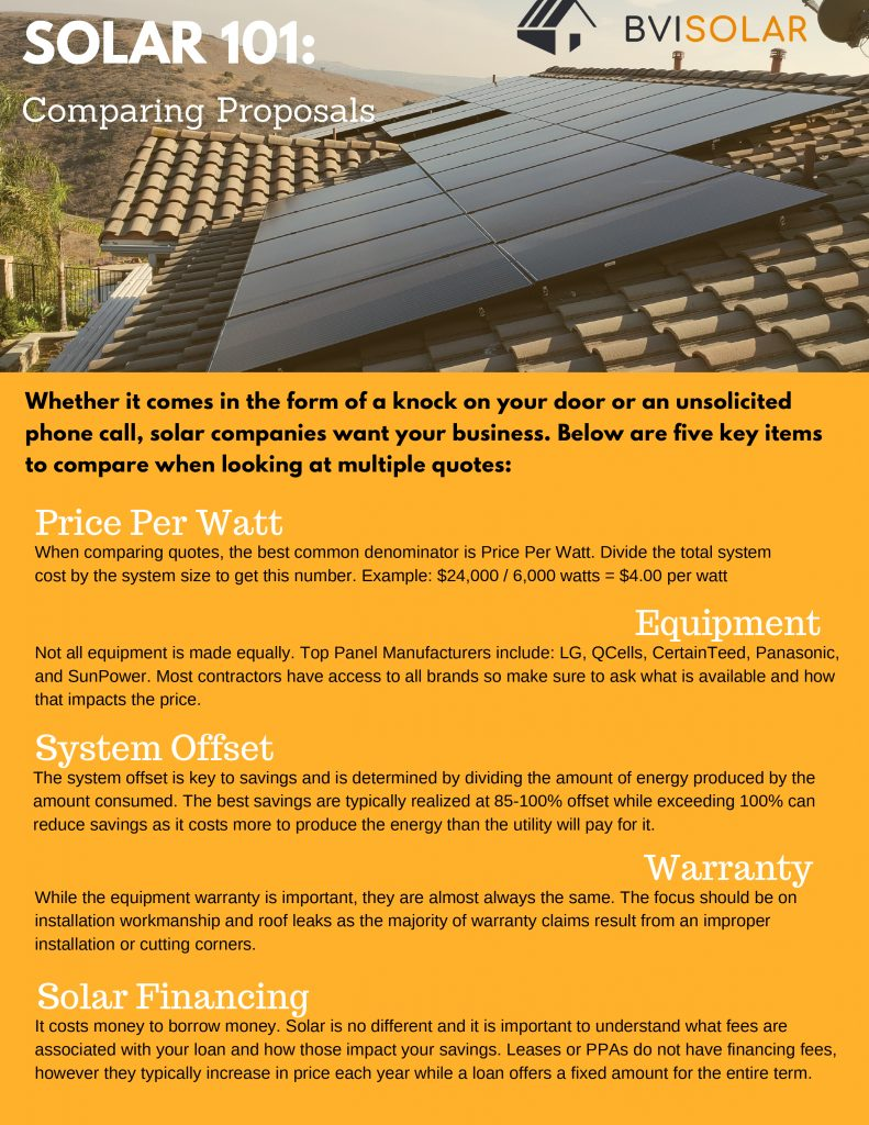 5 Tips for Comparing Solar Bids